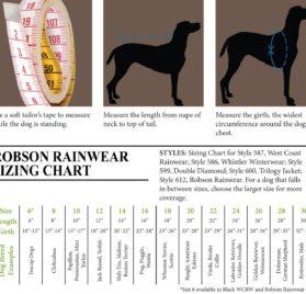 RC Pet Products Robson Rain Wear Dog Coat, Coal Twill - 2