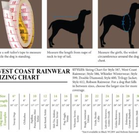 RC Pet Products West Coast Rain Wear Dog Coat, Royal - 2