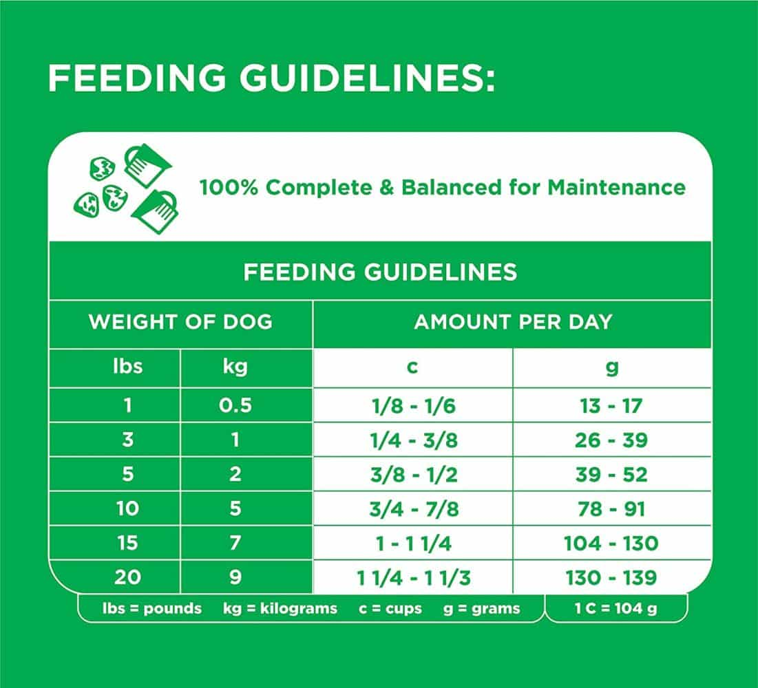 Iams Proactive Health Adult Chihuahua Dry Dog Food Chicken Flavor