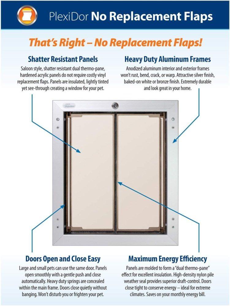 Plexidor Exterior Pet Door Small Medium Large X-Large - White Door ...