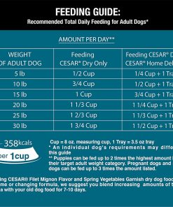 Cesar Dry Food 10169603 Small Breed Dog Slow Roasted Chicken Flavor with Garden Vegetables, 3.75 lb 4