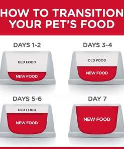 Hill's Science Diet Dry Dog Food, Adult, Small & Mini, Sensitive Stomach & Skin, Chicken Recipe, 4 LB Bag 6