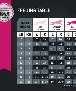 Eukanuba Adult Dry Dog Food Chicken - Small Breed 5