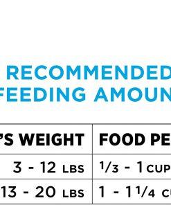 Purina Pro Plan Sensitive Skin and Sensitive Stomach Dry Dog Food 11