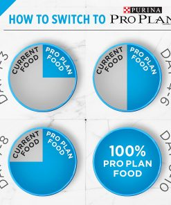 Purina Pro Plan Sensitive Skin and Sensitive Stomach Dry Dog Food 12