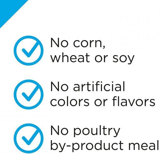 Purina Pro Plan Sensitive Skin and Sensitive Stomach Dry Dog Food 9